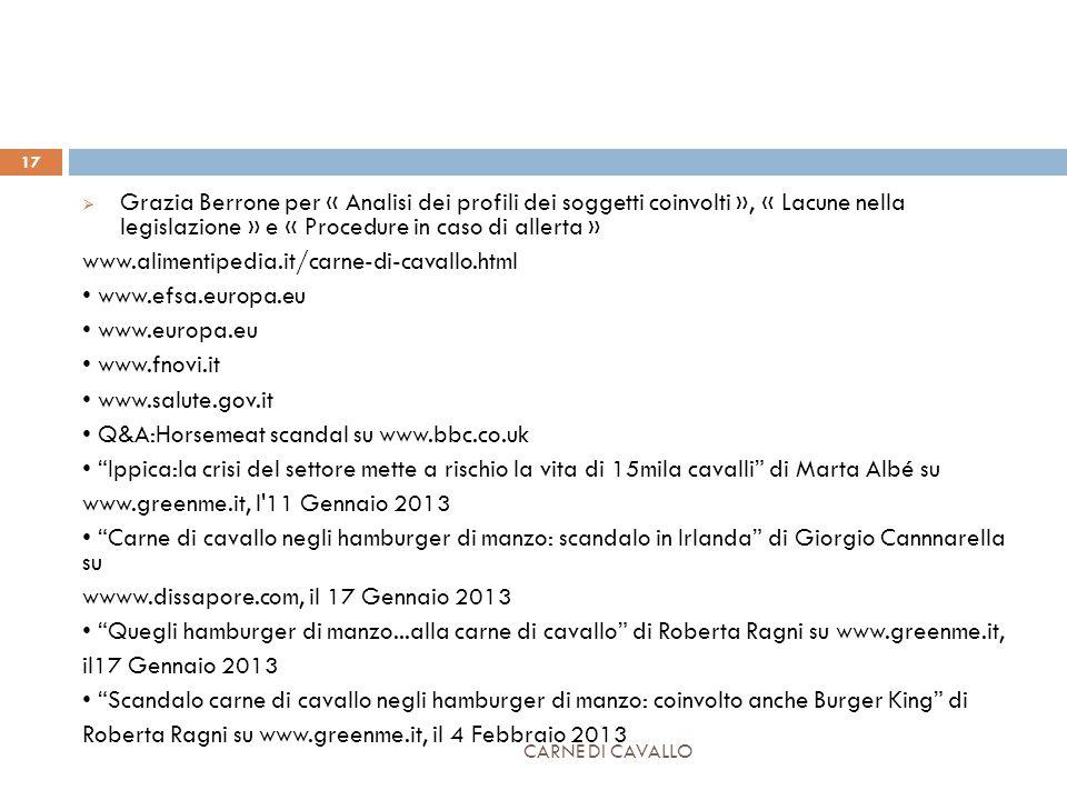 CARNE DI CAVALLO 17  Grazia Berrone per « Analisi dei profili dei soggetti coinvolti », « Lacune nella legislazione » e « Procedure in caso di allerta » www.alimentipedia.it/carne-di-cavallo.html www.efsa.europa.eu www.europa.eu www.fnovi.it www.salute.gov.it Q&A:Horsemeat scandal su www.bbc.co.uk Ippica:la crisi del settore mette a rischio la vita di 15mila cavalli di Marta Albé su www.greenme.it, l 11 Gennaio 2013 Carne di cavallo negli hamburger di manzo: scandalo in Irlanda di Giorgio Cannnarella su wwww.dissapore.com, il 17 Gennaio 2013 Quegli hamburger di manzo...alla carne di cavallo di Roberta Ragni su www.greenme.it, il17 Gennaio 2013 Scandalo carne di cavallo negli hamburger di manzo: coinvolto anche Burger King di Roberta Ragni su www.greenme.it, il 4 Febbraio 2013