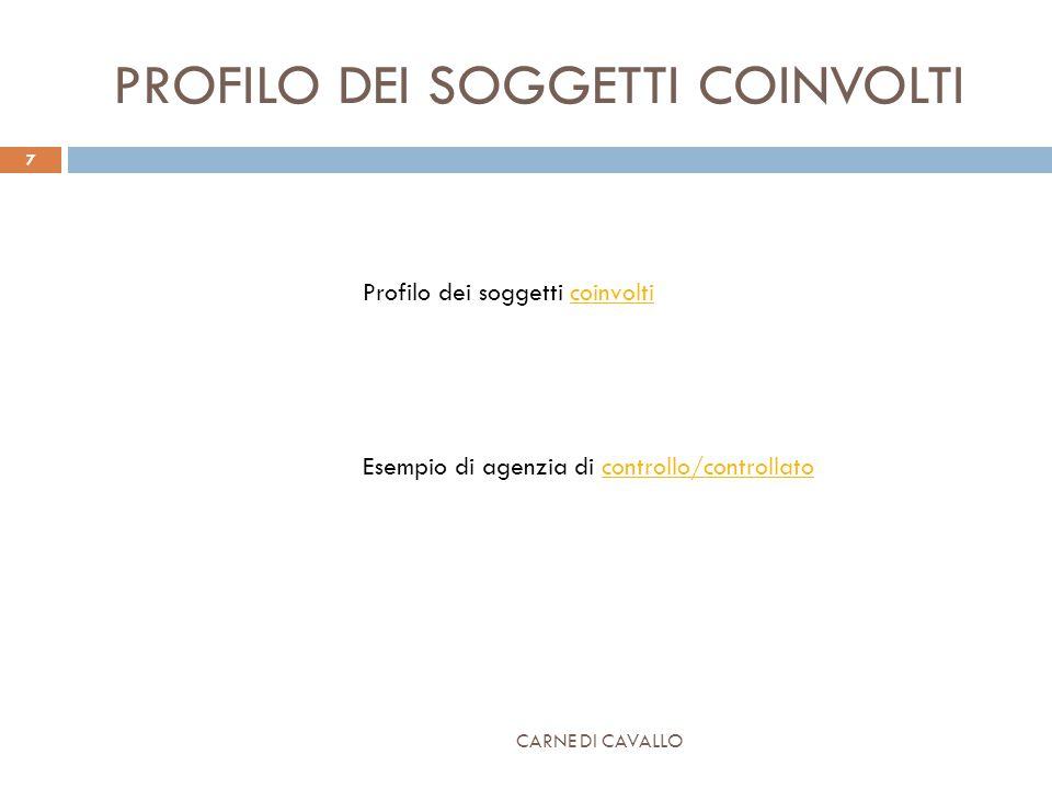 PROFILO DEI SOGGETTI COINVOLTI CARNE DI CAVALLO 7 Profilo dei soggetti coinvolticoinvolti Esempio di agenzia di controllo/controllatocontrollo/controllato