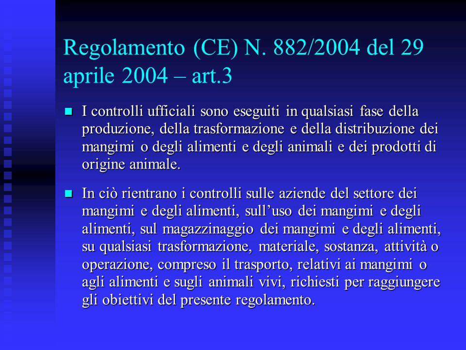 Regolamento (CE) N. 882/2004 del 29 aprile 2004 – art.3 I controlli ufficiali sono eseguiti in qualsiasi fase della produzione, della trasformazione e