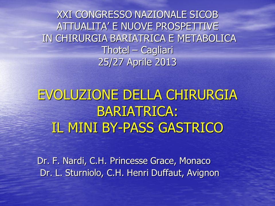 XXI CONGRESSO NAZIONALE SICOB ATTUALITA' E NUOVE PROSPETTIVE IN CHIRURGIA BARIATRICA E METABOLICA Thotel – Cagliari 25/27 Aprile 2013 EVOLUZIONE DELLA