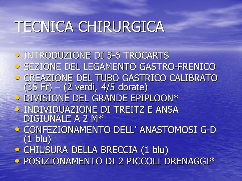 TECNICA CHIRURGICA INTRODUZIONE DI 5-6 TROCARTS INTRODUZIONE DI 5-6 TROCARTS SEZIONE DEL LEGAMENTO GASTRO-FRENICO SEZIONE DEL LEGAMENTO GASTRO-FRENICO