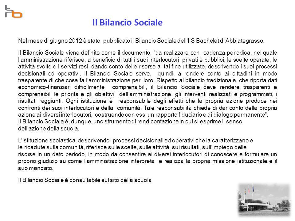 Nel mese di giugno 2012 è stato pubblicato il Bilancio Sociale dell'IIS Bachelet di Abbiategrasso.