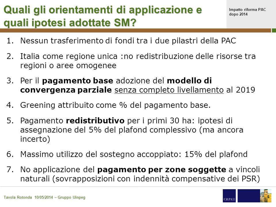 Impatto riforma PAC dopo 2014 Tavola Rotonda 10/05/2014 – Gruppo Uinpeg 13 Quali gli orientamenti di applicazione e quali ipotesi adottate SM.