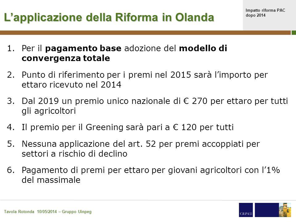 Impatto riforma PAC dopo 2014 Tavola Rotonda 10/05/2014 – Gruppo Uinpeg 30 L'applicazione della Riforma in Olanda 1.Per il pagamento base adozione del modello di convergenza totale 2.Punto di riferimento per i premi nel 2015 sarà l'importo per ettaro ricevuto nel 2014 3.Dal 2019 un premio unico nazionale di € 270 per ettaro per tutti gli agricoltori 4.Il premio per il Greening sarà pari a € 120 per tutti 5.Nessuna applicazione del art.