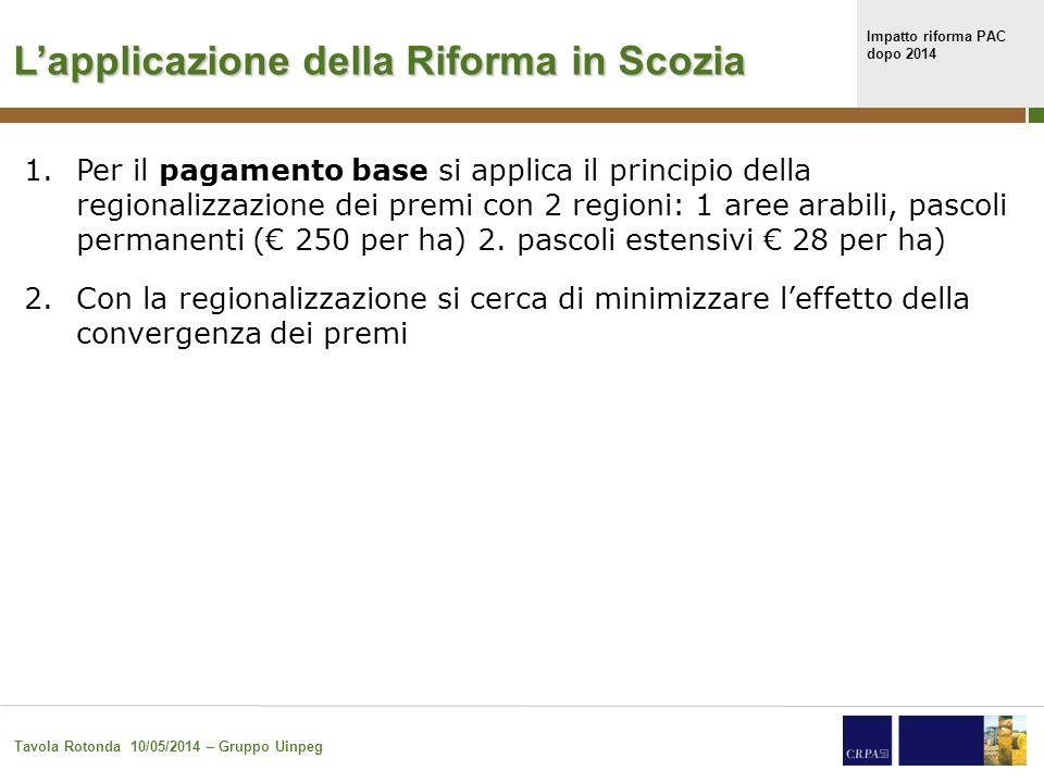 Impatto riforma PAC dopo 2014 Tavola Rotonda 10/05/2014 – Gruppo Uinpeg 34 L'applicazione della Riforma in Scozia 1.Per il pagamento base si applica il principio della regionalizzazione dei premi con 2 regioni: 1 aree arabili, pascoli permanenti (€ 250 per ha) 2.