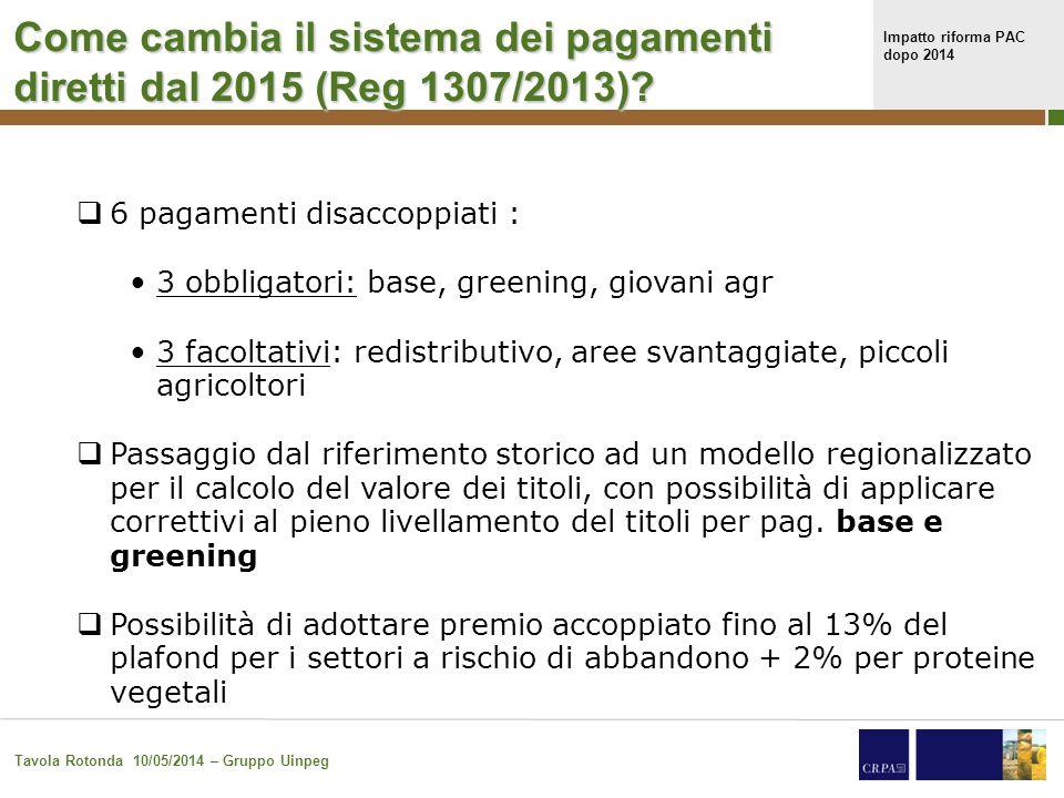 Impatto riforma PAC dopo 2014 Tavola Rotonda 10/05/2014 – Gruppo Uinpeg 9 Come cambia il sistema dei pagamenti diretti dal 2015 (Reg 1307/2013).