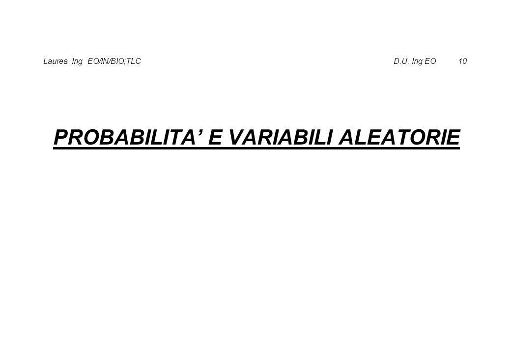 Laurea Ing EO/IN/BIO;TLC D.U.Ing EO 10.1 SEGNALI DETERMINISTICI : NOTI IN OGNI ISTANTE  TRASF.
