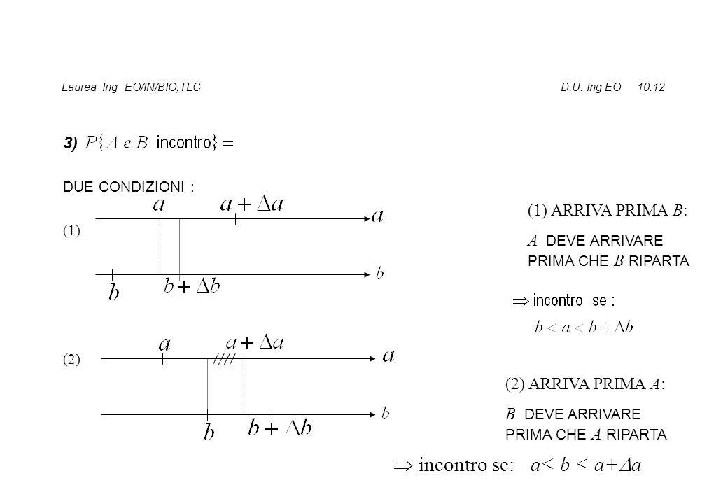 Laurea Ing EO/IN/BIO;TLC D.U. Ing EO 10.12 3) DUE CONDIZIONI : (1) (2) (1) ARRIVA PRIMA B: A DEVE ARRIVARE PRIMA CHE B RIPARTA  incontro se: a< b < a