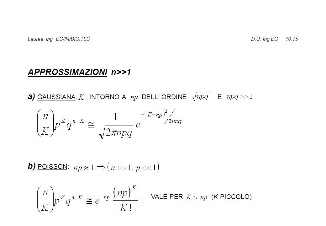 Laurea Ing EO/IN/BIO;TLC D.U. Ing EO 10.15 APPROSSIMAZIONI n>>1 a) GAUSSIANA: INTORNO A np DELL' ORDINE E b) POISSON: VALE PER (K PICCOLO)