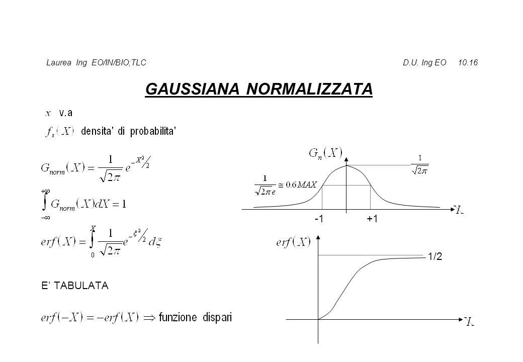 Laurea Ing EO/IN/BIO;TLC D.U. Ing EO 10.16 GAUSSIANA NORMALIZZATA E' TABULATA -1 +1 1/2