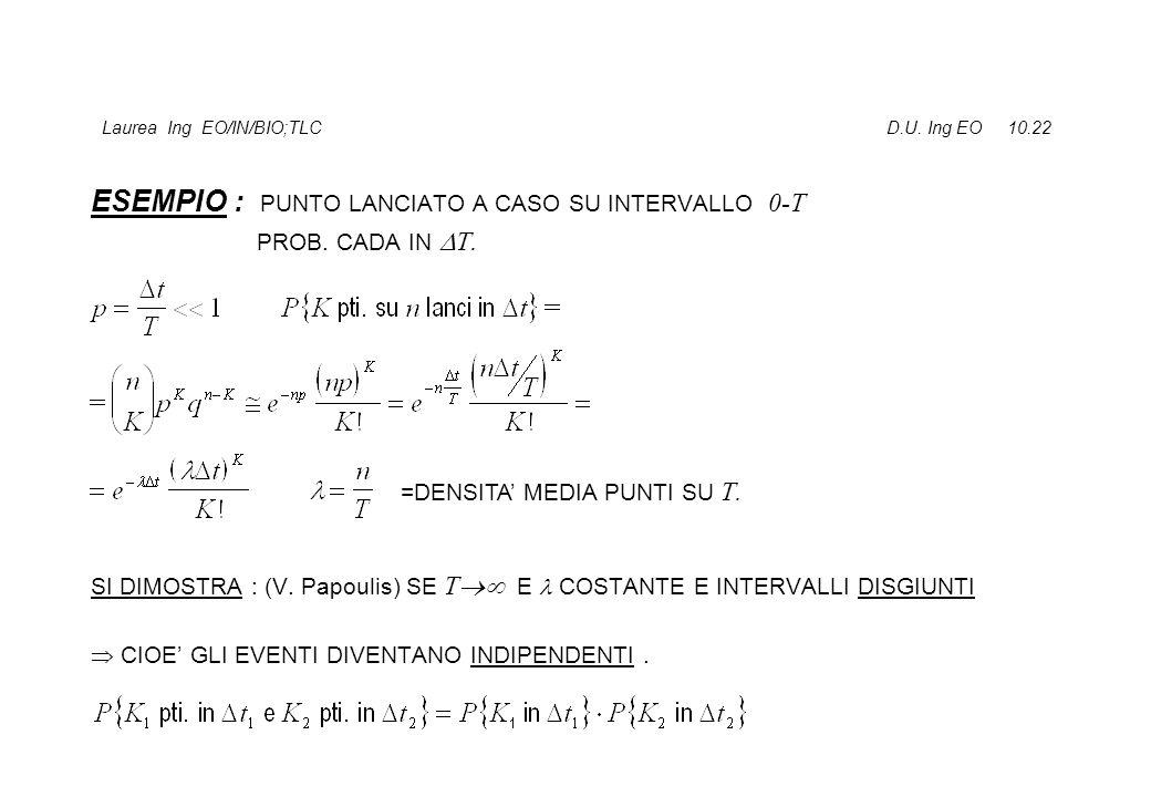 Laurea Ing EO/IN/BIO;TLC D.U. Ing EO 10.22 ESEMPIO : PUNTO LANCIATO A CASO SU INTERVALLO 0-T PROB.