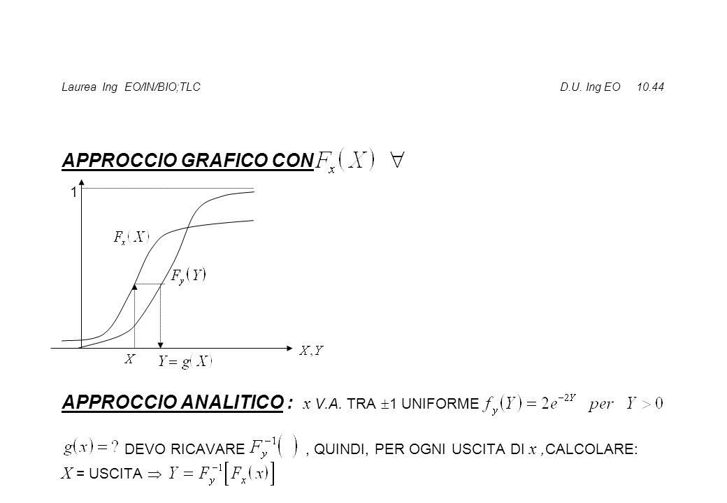 Laurea Ing EO/IN/BIO;TLC D.U. Ing EO 10.44 APPROCCIO GRAFICO CON APPROCCIO ANALITICO : x V.A.