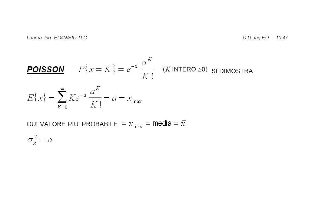 Laurea Ing EO/IN/BIO;TLC D.U. Ing EO 10.47 POISSON QUI VALORE PIU' PROBABILE SI DIMOSTRA (K INTERO  0)