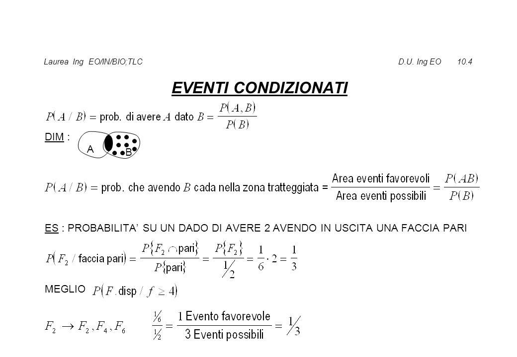 Laurea Ing EO/IN/BIO;TLC D.U. Ing EO 10.94 (a) PAM CONTINUA (a 1 ) (a 2 ) SE