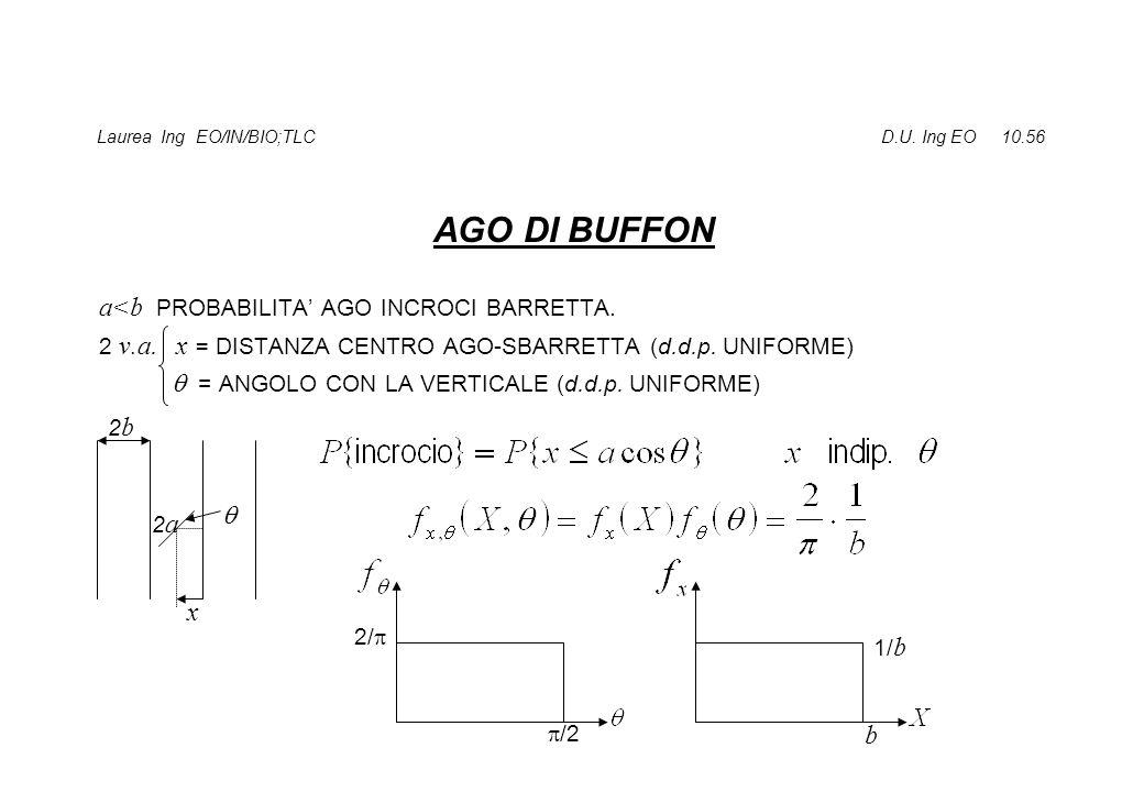 Laurea Ing EO/IN/BIO;TLC D.U. Ing EO 10.56 AGO DI BUFFON a<b PROBABILITA' AGO INCROCI BARRETTA.