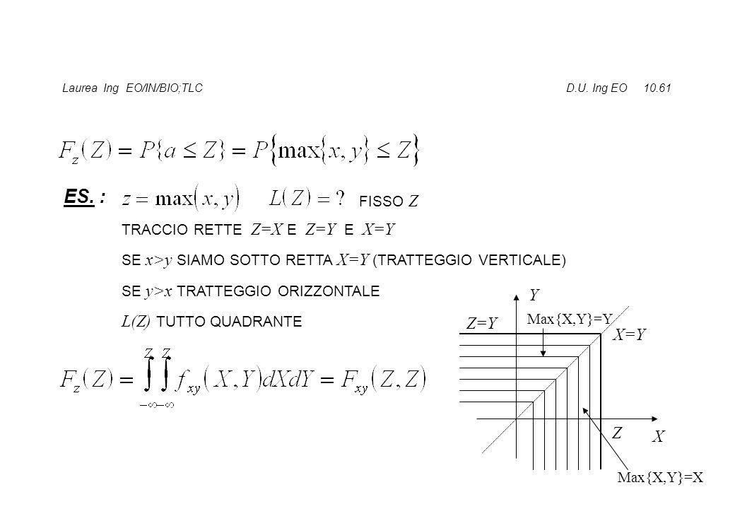 Laurea Ing EO/IN/BIO;TLC D.U. Ing EO 10.61 ES. : TRACCIO RETTE Z=X E Z=Y E X=Y SE x>y SIAMO SOTTO RETTA X=Y (TRATTEGGIO VERTICALE) SE y>x TRATTEGGIO O