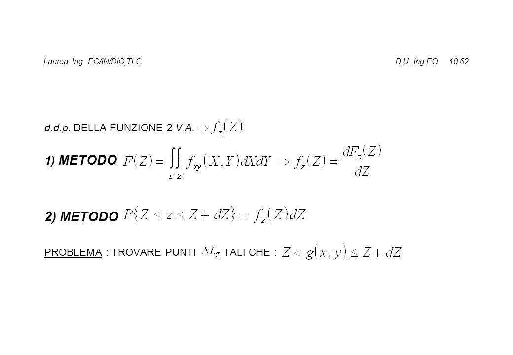 Laurea Ing EO/IN/BIO;TLC D.U.Ing EO 10.62 d.d.p. DELLA FUNZIONE 2 V.A.