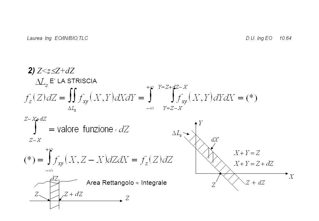 Laurea Ing EO/IN/BIO;TLC D.U. Ing EO 10.64 2) Z<z  Z+dZ E' LA STRISCIA Area Rettangolo  Integrale