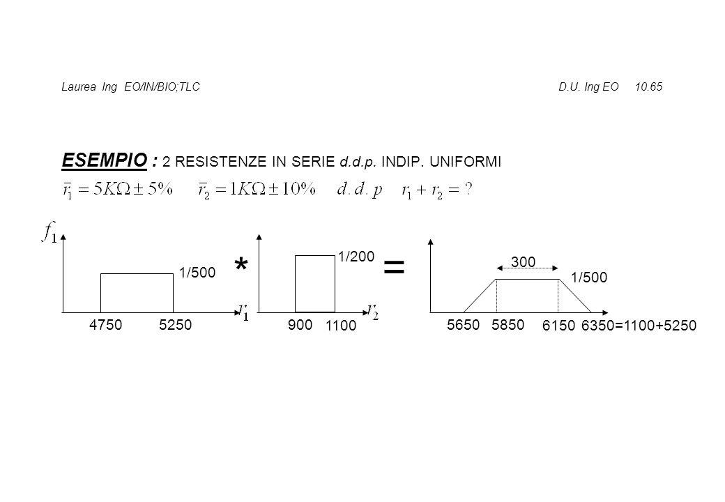 Laurea Ing EO/IN/BIO;TLC D.U. Ing EO 10.65 ESEMPIO : 2 RESISTENZE IN SERIE d.d.p.