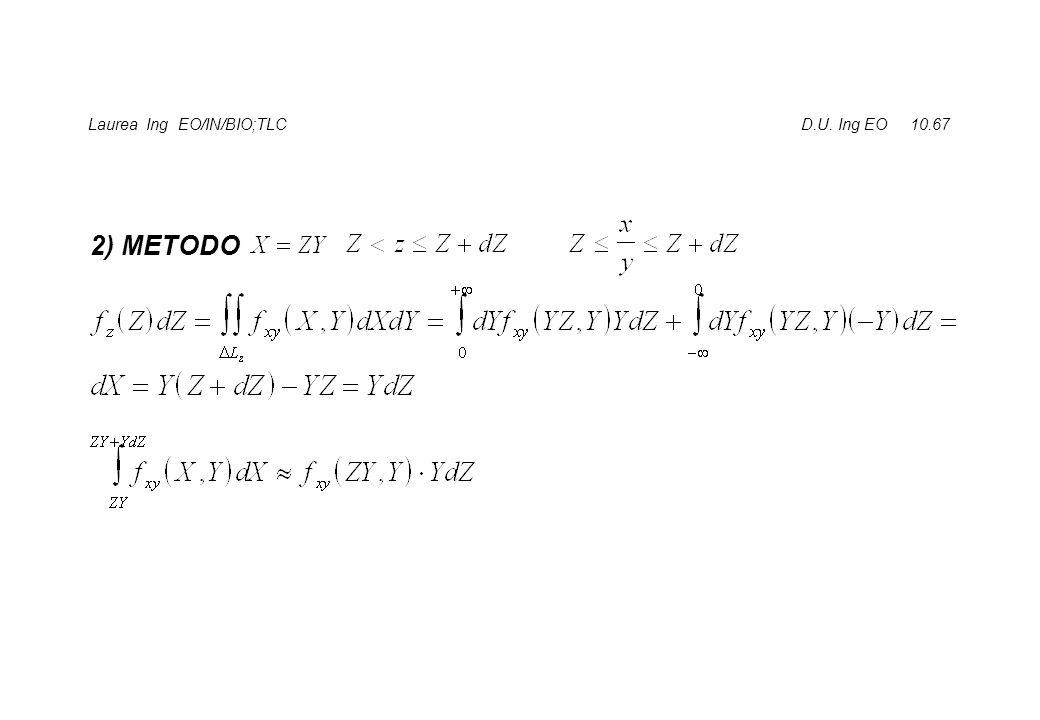 Laurea Ing EO/IN/BIO;TLC D.U. Ing EO 10.67 2) METODO