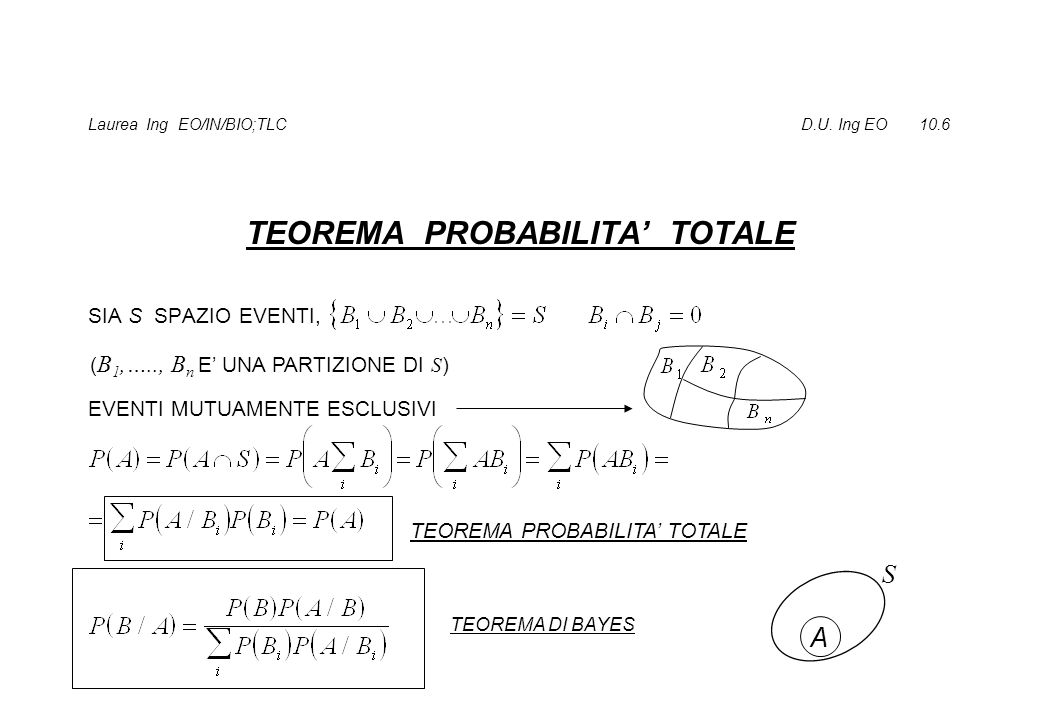 Laurea Ing EO/IN/BIO;TLC D.U. Ing EO 10.6 TEOREMA PROBABILITA' TOTALE SIA S SPAZIO EVENTI, EVENTI MUTUAMENTE ESCLUSIVI TEOREMA PROBABILITA' TOTALE TEO