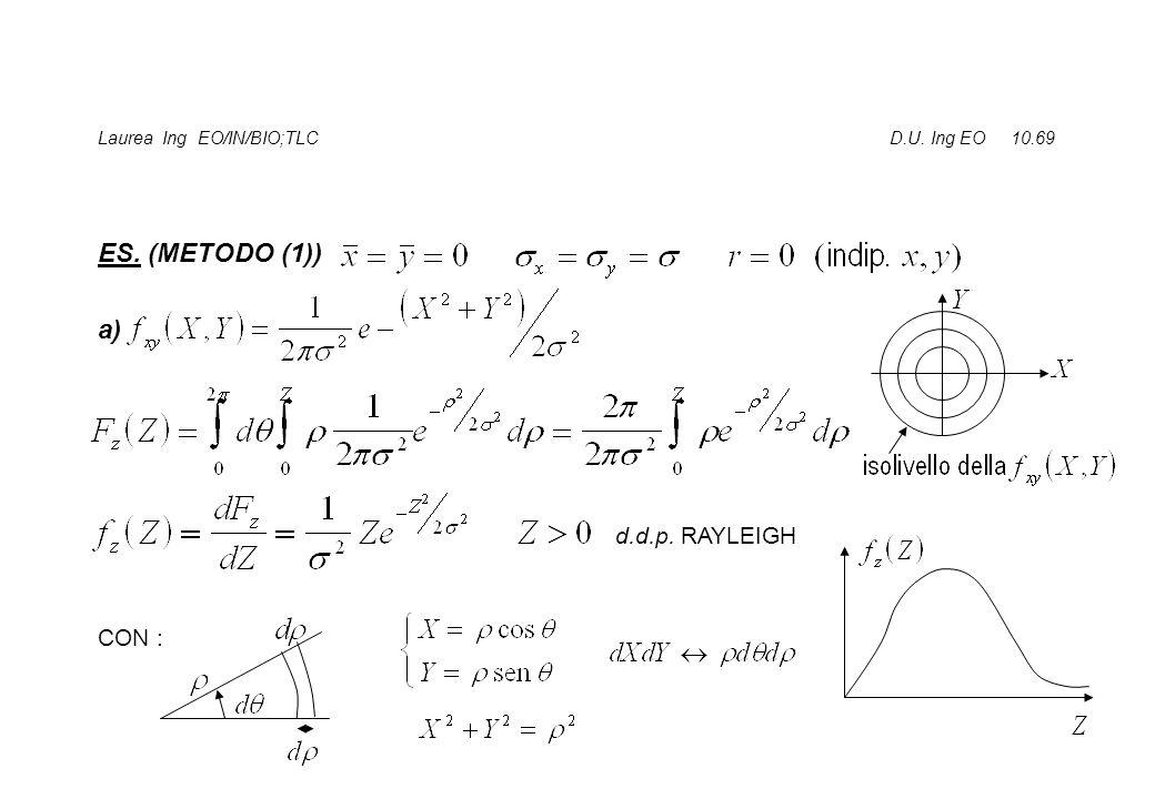 Laurea Ing EO/IN/BIO;TLC D.U. Ing EO 10.69 ES. (METODO (1)) a) CON : d.d.p. RAYLEIGH
