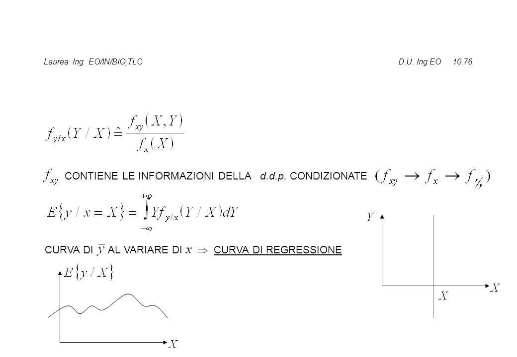 Laurea Ing EO/IN/BIO;TLC D.U.Ing EO 10.76 CONTIENE LE INFORMAZIONI DELLA d.d.p.
