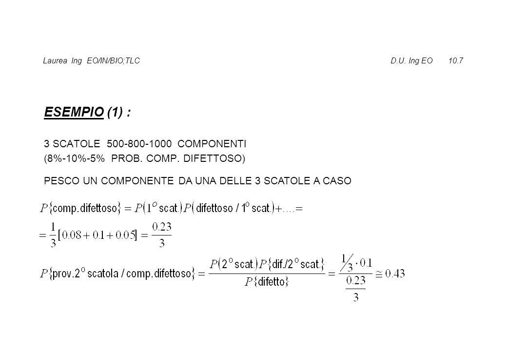 Laurea Ing EO/IN/BIO;TLC D.U. Ing EO 10.7 ESEMPIO (1) : 3 SCATOLE 500-800-1000 COMPONENTI (8%-10%-5% PROB. COMP. DIFETTOSO) PESCO UN COMPONENTE DA UNA