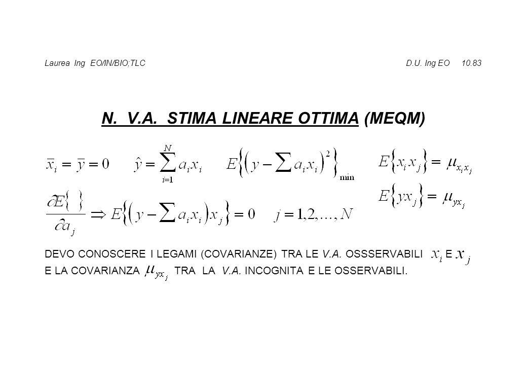 Laurea Ing EO/IN/BIO;TLC D.U. Ing EO 10.83 N. V.A.