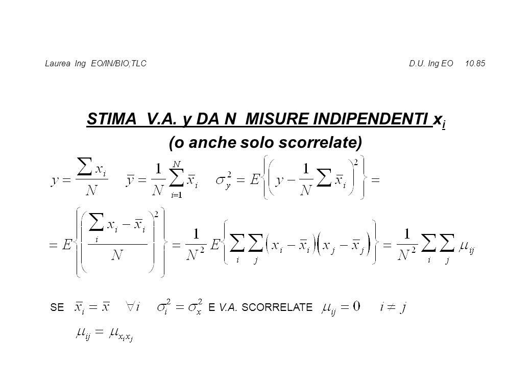 Laurea Ing EO/IN/BIO;TLC D.U. Ing EO 10.85 STIMA V.A. y DA N MISURE INDIPENDENTI x i (o anche solo scorrelate) SE E V.A. SCORRELATE