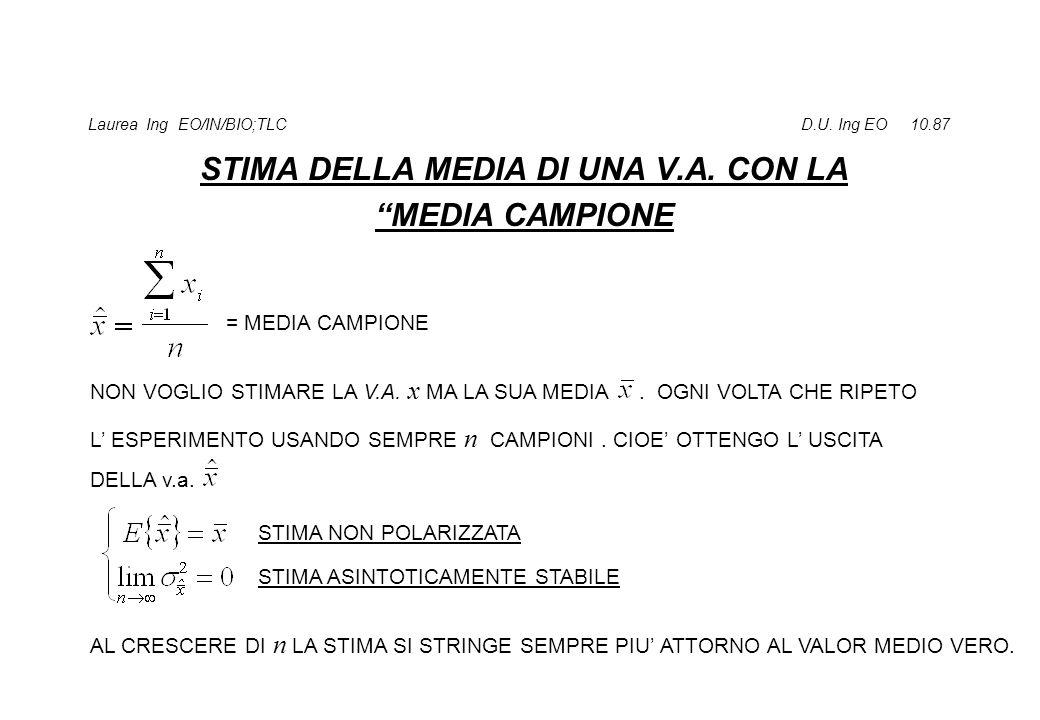 """Laurea Ing EO/IN/BIO;TLC D.U. Ing EO 10.87 STIMA DELLA MEDIA DI UNA V.A. CON LA """"MEDIA CAMPIONE = MEDIA CAMPIONE NON VOGLIO STIMARE LA V.A. x MA LA SU"""