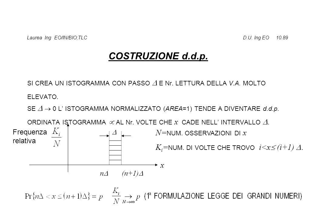 Laurea Ing EO/IN/BIO;TLC D.U. Ing EO 10.89 COSTRUZIONE d.d.p.