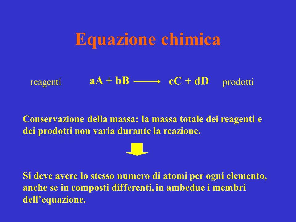 Equazione chimica aA + bB cC + dD reagentiprodotti Conservazione della massa: la massa totale dei reagenti e dei prodotti non varia durante la reazion