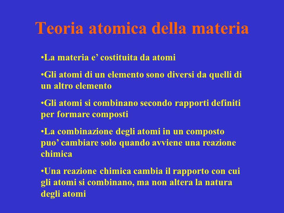 Teoria atomica della materia La materia e' costituita da atomi Gli atomi di un elemento sono diversi da quelli di un altro elemento Gli atomi si combi