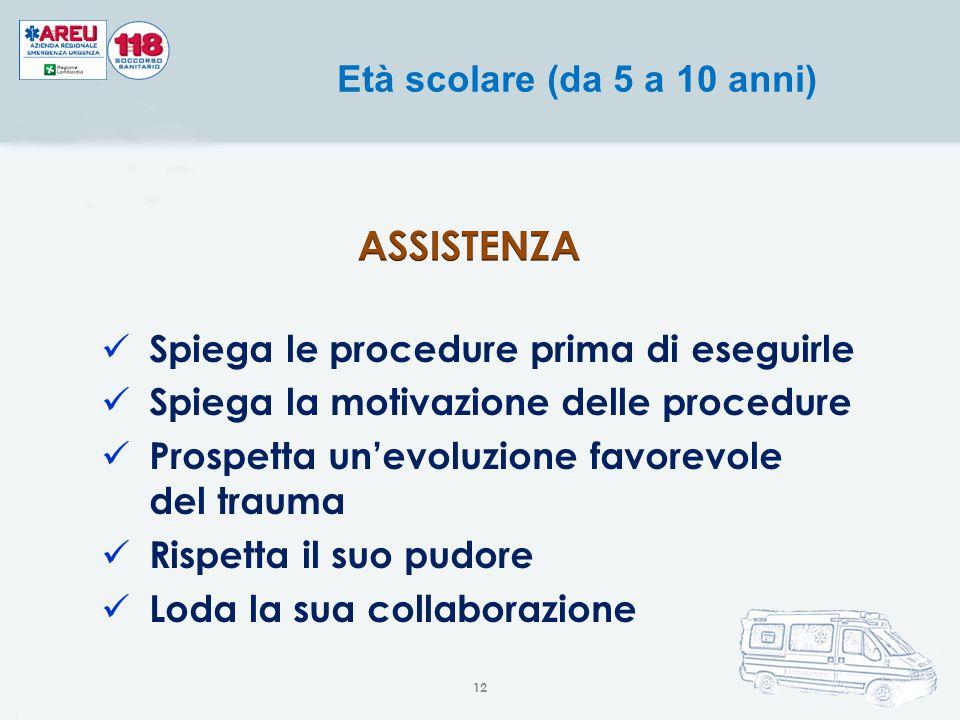 Spiega le procedure prima di eseguirle Spiega la motivazione delle procedure Prospetta un'evoluzione favorevole del trauma Rispetta il suo pudore Loda