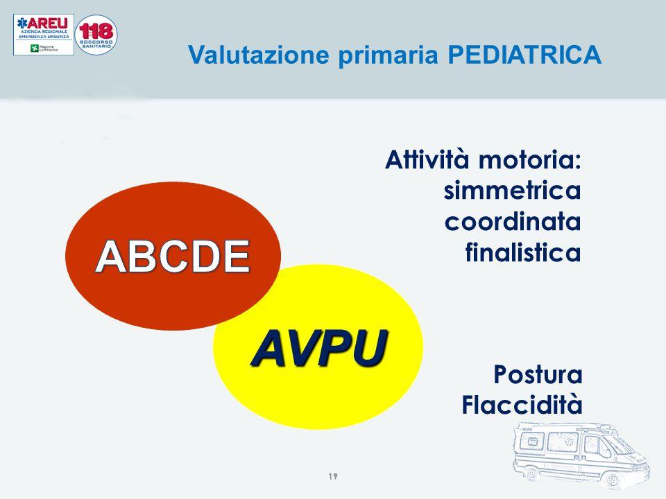 AVPU Attività motoria: simmetrica coordinata finalistica Postura Flaccidità Valutazione primaria PEDIATRICA 19