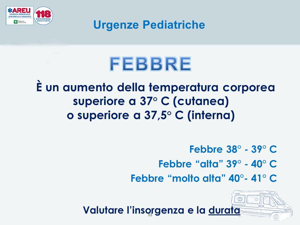 Urgenze Pediatriche È un aumento della temperatura corporea superiore a 37° C (cutanea) o superiore a 37,5° C (interna) Valutare l'insorgenza e la dur