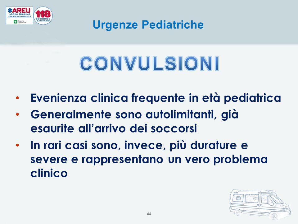 Urgenze Pediatriche Evenienza clinica frequente in età pediatrica Generalmente sono autolimitanti, già esaurite all'arrivo dei soccorsi In rari casi s
