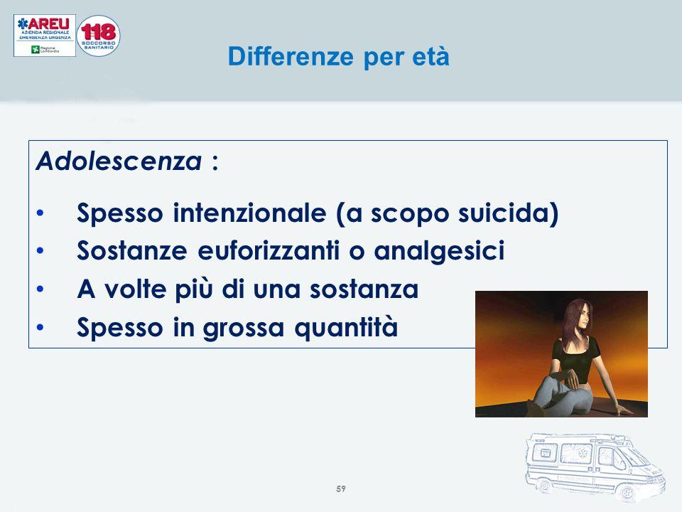Adolescenza : Spesso intenzionale (a scopo suicida) Sostanze euforizzanti o analgesici A volte più di una sostanza Spesso in grossa quantità Differenz