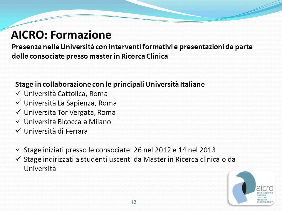 Presenza nelle Università con interventi formativi e presentazioni da parte delle consociate presso master in Ricerca Clinica Stage in collaborazione