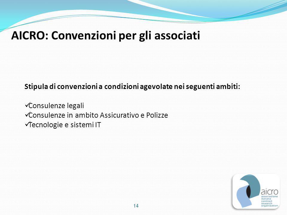 Stipula di convenzioni a condizioni agevolate nei seguenti ambiti: Consulenze legali Consulenze in ambito Assicurativo e Polizze Tecnologie e sistemi