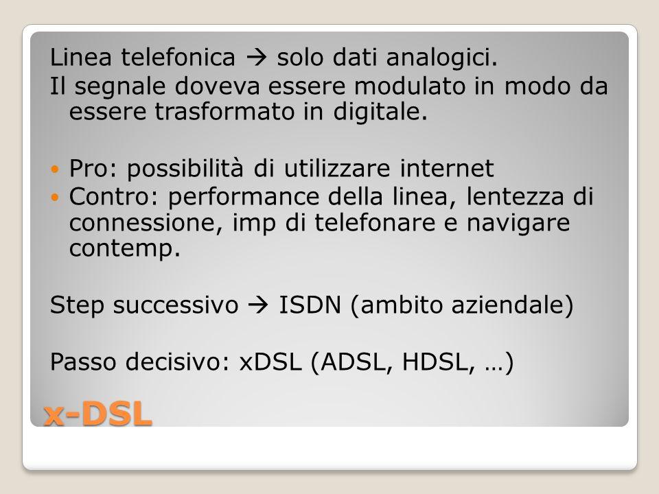 x-DSL Linea telefonica  solo dati analogici. Il segnale doveva essere modulato in modo da essere trasformato in digitale. Pro: possibilità di utilizz