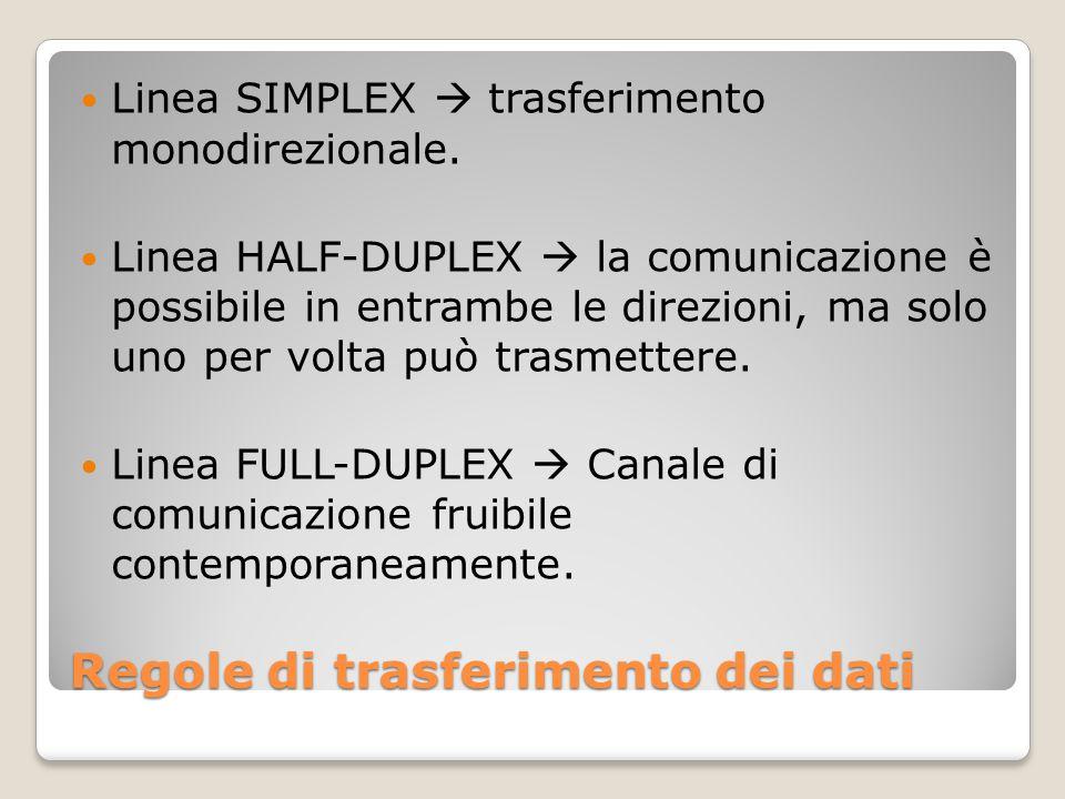 Regole di trasferimento dei dati Linea SIMPLEX  trasferimento monodirezionale. Linea HALF-DUPLEX  la comunicazione è possibile in entrambe le direzi
