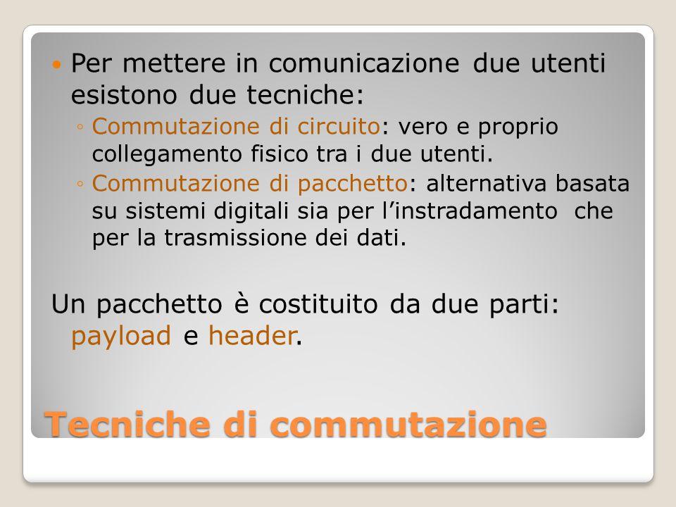 Tecniche di commutazione Per mettere in comunicazione due utenti esistono due tecniche: ◦Commutazione di circuito: vero e proprio collegamento fisico