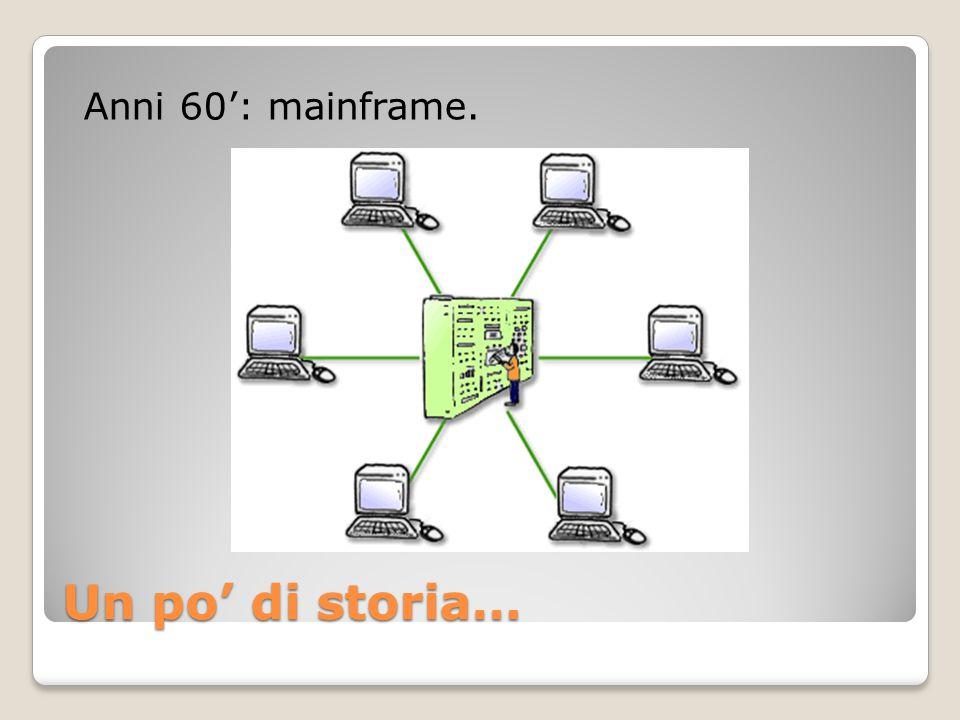 Un po' di storia… Anni 60': mainframe.