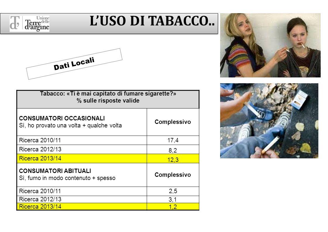 Tabacco: «Ti è mai capitato di fumare sigarette?» % sulle risposte valide CONSUMATORI OCCASIONALI Sì, ho provato una volta + qualche volta Complessivo