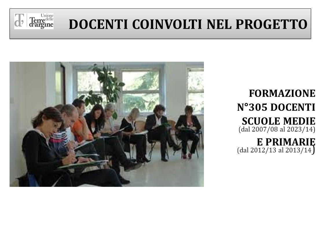 DOCENTI COINVOLTI NEL PROGETTO FORMAZIONE N°305 DOCENTI SCUOLE MEDIE (dal 2007/08 al 2023/14) E PRIMARIE (dal 2012/13 al 2013/14 )
