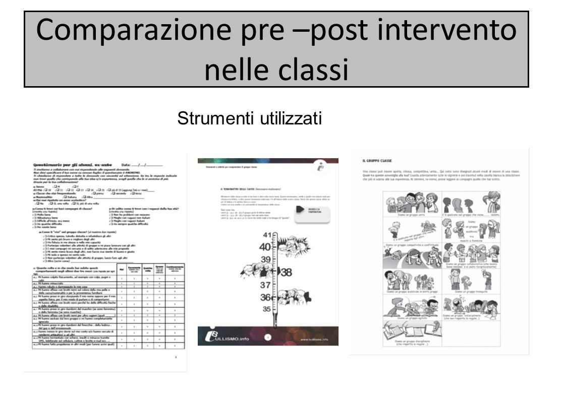 Comparazione pre –post intervento nelle classi Strumenti utilizzati
