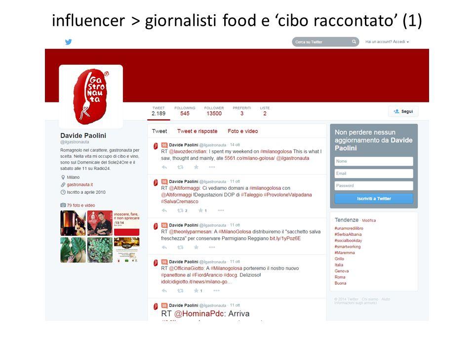 influencer > giornalisti food e 'cibo raccontato' (1)
