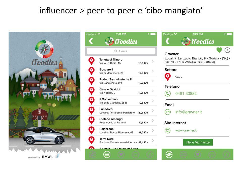 influencer > peer-to-peer e 'cibo mangiato'